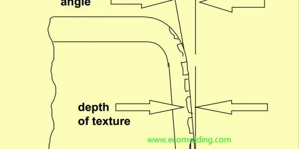 Draft angle for mold texturing