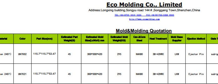 How to calculate the injection mold price? - Plastic