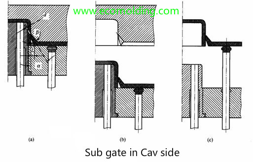 sub gate in cavity side of mold