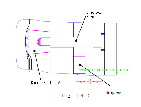 ejector block structure