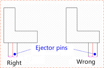 ejector pins for ribs
