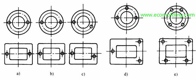 guide pins asymmetrically arranged