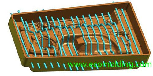mold temperature control