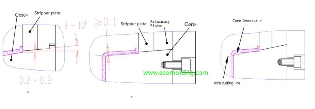 stripper plate design and machining