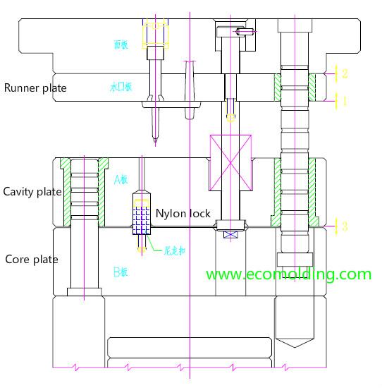 Three plate mold opening sequence - ecomolding com