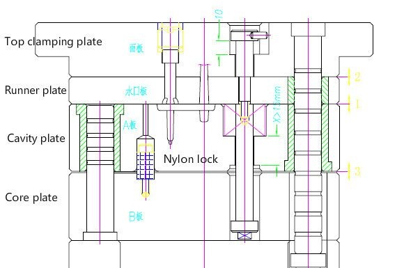 three plates mold structure