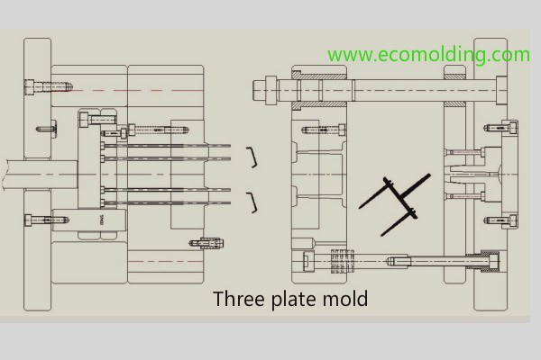 3 plate mold