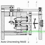 Auto Unscrewing Mold