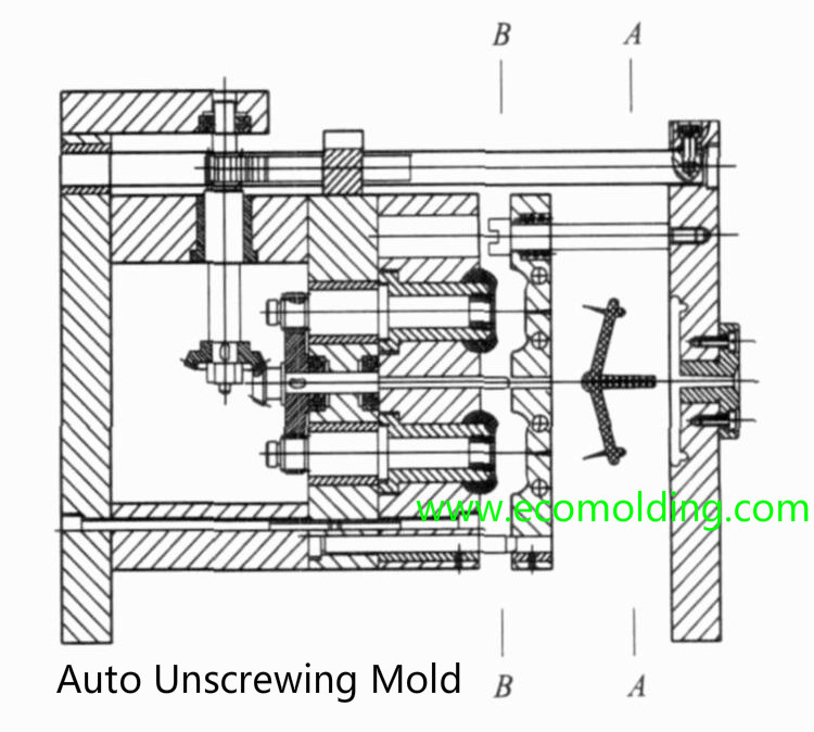 Auto Unscrewing Mold