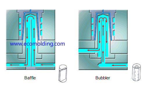 injection mold cooling baffle and bubbler