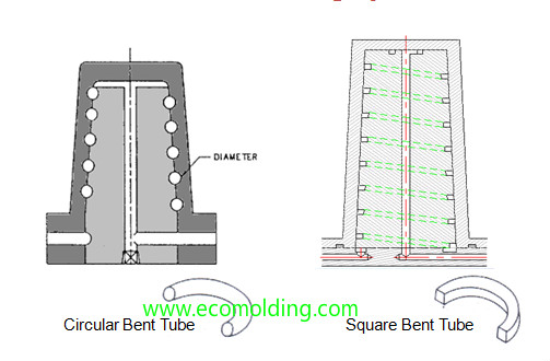 injection mold cooling towel